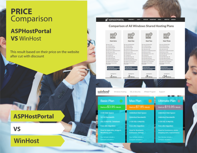 Price Comparison - ASPHostPortal Vs WinHost