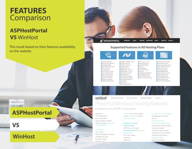 Features Comparison - ASPHostPortal Vs WinHost