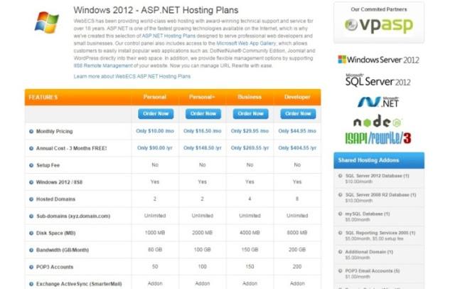 webecs price